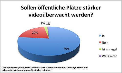 Grafik: hausbau.net